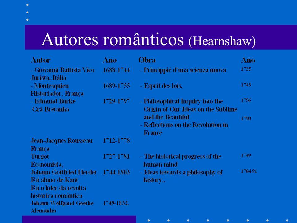 Autores românticos (Hearnshaw)