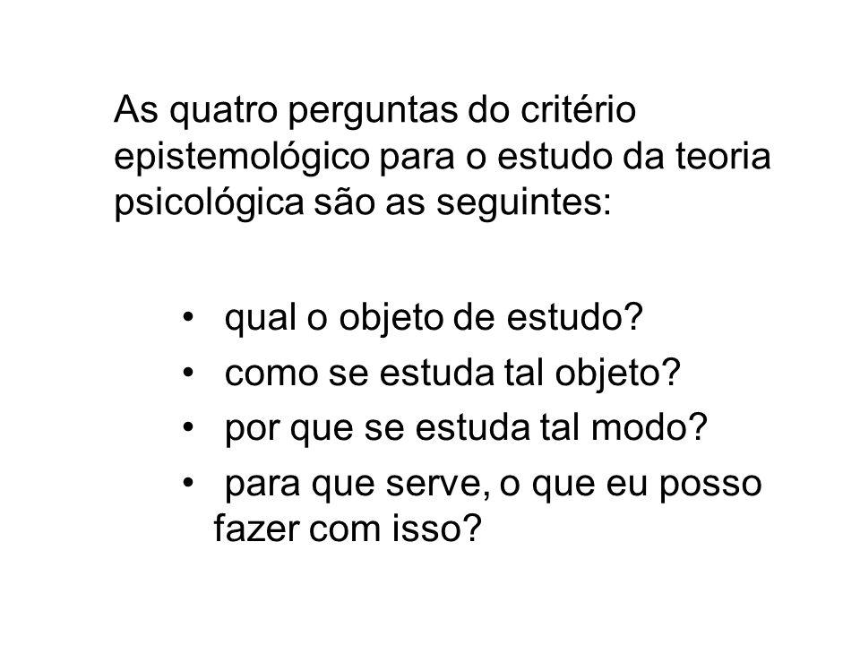 As quatro perguntas do critério epistemológico para o estudo da teoria psicológica são as seguintes: qual o objeto de estudo.