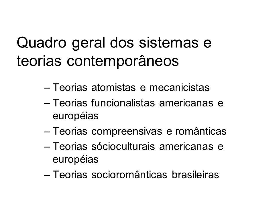 Quadro geral dos sistemas e teorias contemporâneos –Teorias atomistas e mecanicistas –Teorias funcionalistas americanas e européias –Teorias compreensivas e românticas –Teorias sócioculturais americanas e européias –Teorias socioromânticas brasileiras