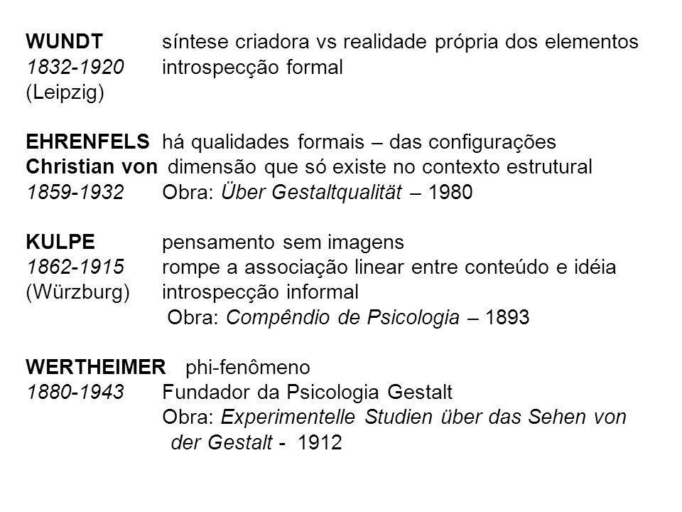 WUNDT síntese criadora vs realidade própria dos elementos 1832-1920introspecção formal (Leipzig) EHRENFELShá qualidades formais – das configurações Ch