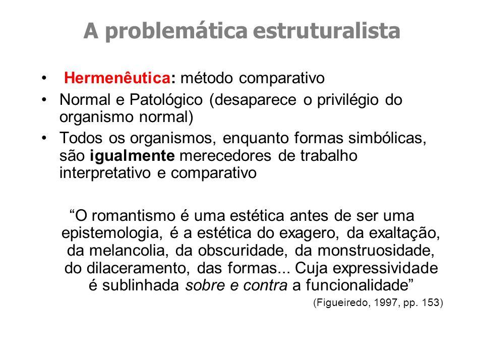 A problemática estruturalista Hermenêutica: método comparativo Normal e Patológico (desaparece o privilégio do organismo normal) Todos os organismos,