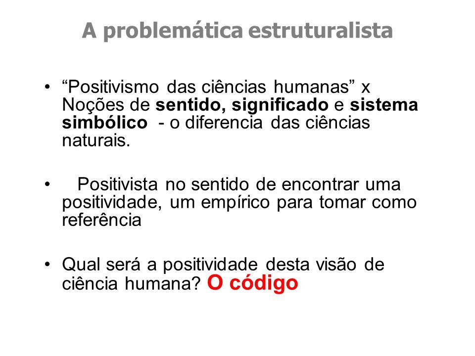 Positivismo das ciências humanas x Noções de sentido, significado e sistema simbólico - o diferencia das ciências naturais. Positivista no sentido de