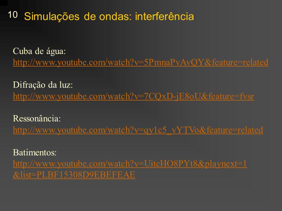 Simulações de ondas: interferência 10 Cuba de água: http://www.youtube.com/watch?v=5PmnaPvAvQY&feature=related Difração da luz: http://www.youtube.com
