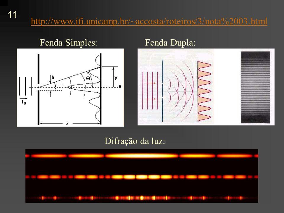 11 http://www.ifi.unicamp.br/~accosta/roteiros/3/nota%2003.html Fenda Dupla:Fenda Simples: Difração da luz:
