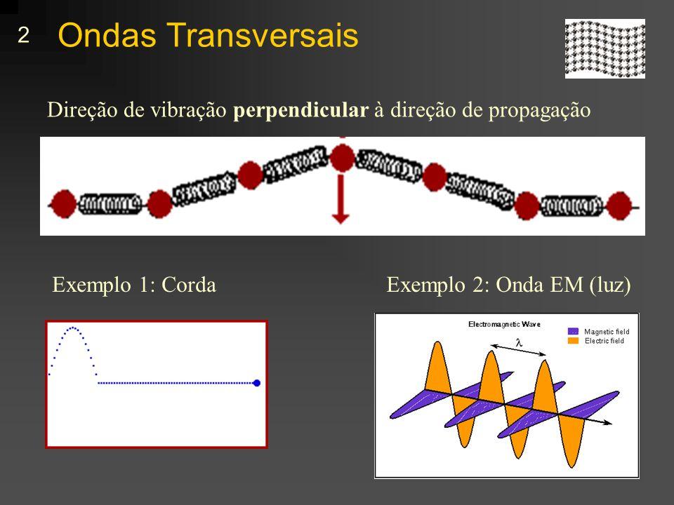 2 Ondas Transversais Direção de vibração perpendicular à direção de propagação Exemplo 1: CordaExemplo 2: Onda EM (luz)