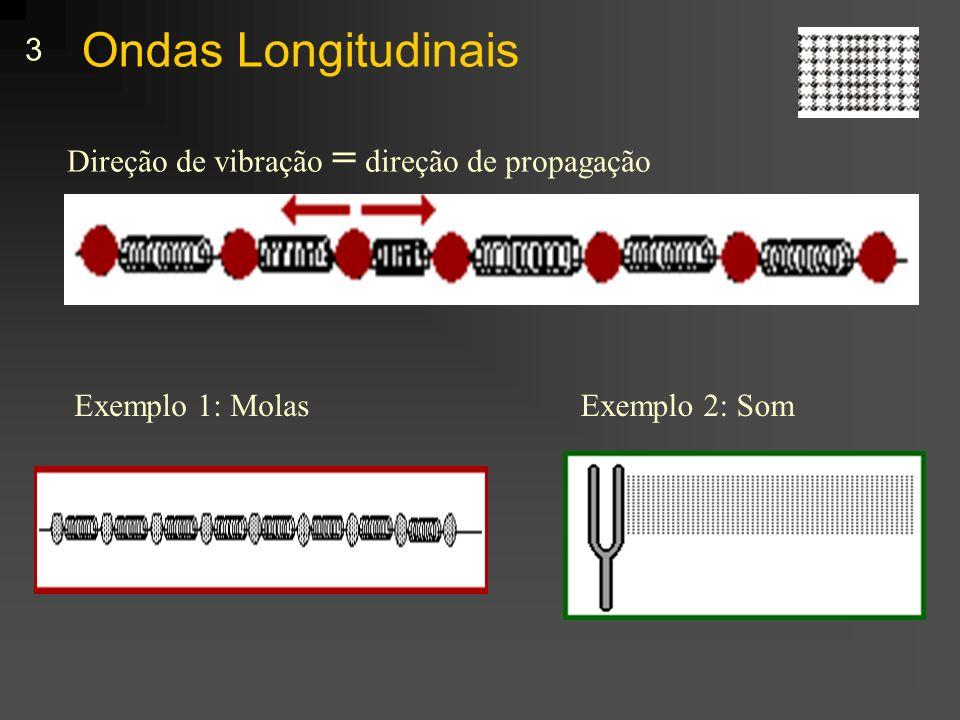 4 Ondas/Pulsos Longitudinais: Tráfego! Congestionamento / engarrafamento anda para trás!