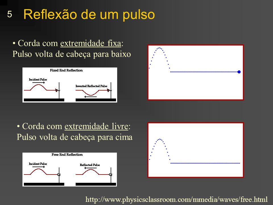 5 Reflexão de um pulso Corda com extremidade fixa: Pulso volta de cabeça para baixo http://www.physicsclassroom.com/mmedia/waves/free.html Corda com e