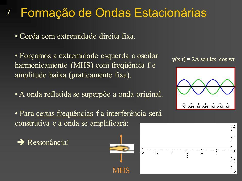 7 Formação de Ondas Estacionárias Corda com extremidade direita fixa. Forçamos a extremidade esquerda a oscilar harmonicamente (MHS) com freqüência f