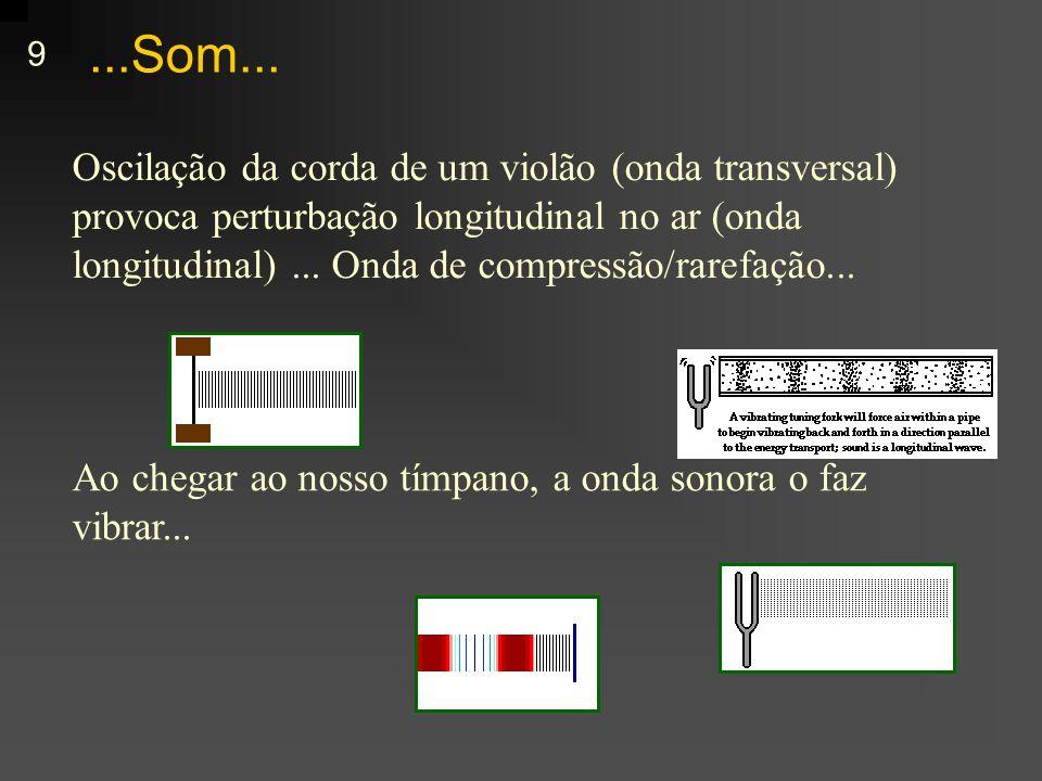 9...Som... Oscilação da corda de um violão (onda transversal) provoca perturbação longitudinal no ar (onda longitudinal)... Onda de compressão/rarefaç