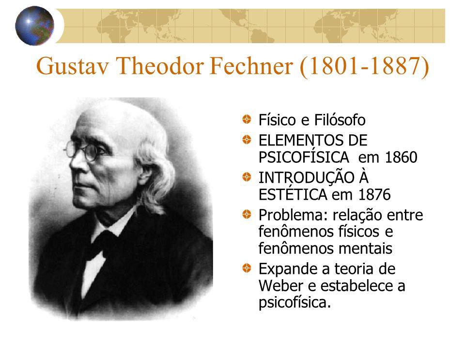 Gustav Theodor Fechner (1801-1887) Físico e Filósofo ELEMENTOS DE PSICOFÍSICA em 1860 INTRODUÇÃO À ESTÉTICA em 1876 Problema: relação entre fenômenos