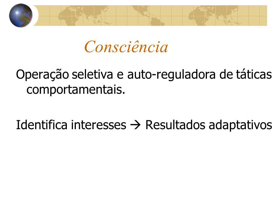 Consciência Operação seletiva e auto-reguladora de táticas comportamentais. Identifica interesses Resultados adaptativos