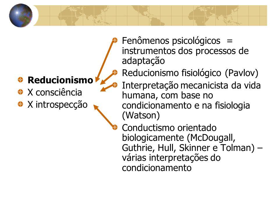 Fenômenos psicológicos = instrumentos dos processos de adaptação Reducionismo fisiológico (Pavlov) Interpretação mecanicista da vida humana, com base