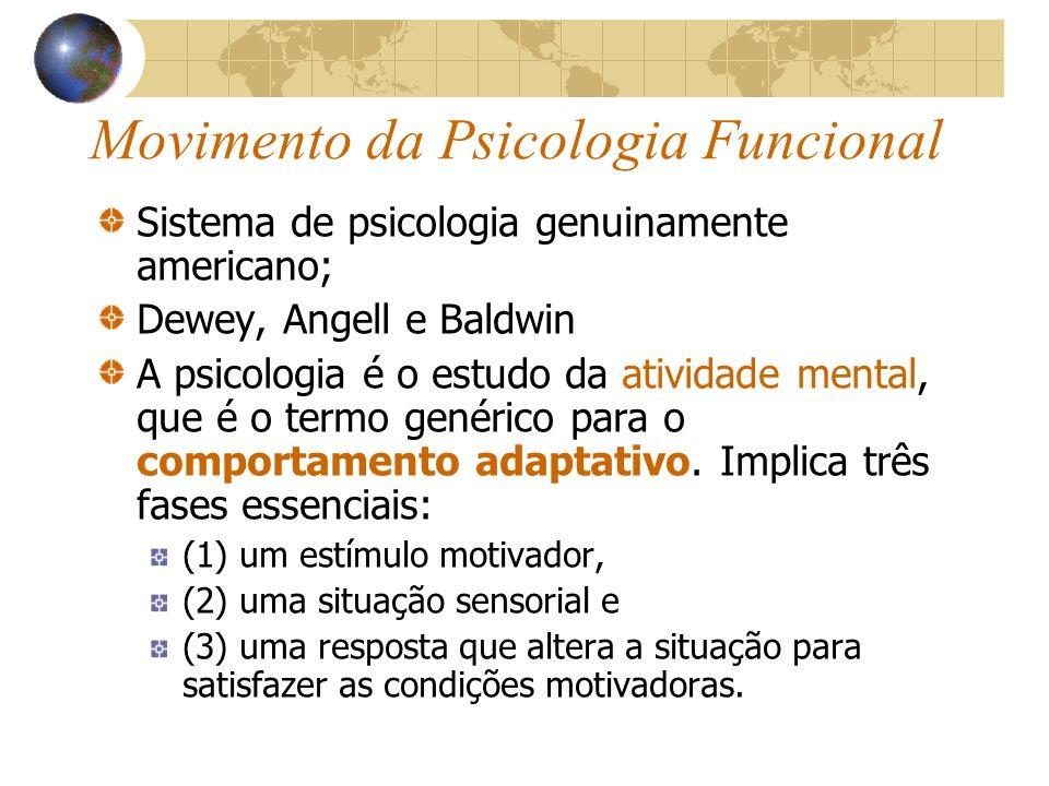 Movimento da Psicologia Funcional Sistema de psicologia genuinamente americano; Dewey, Angell e Baldwin A psicologia é o estudo da atividade mental, q