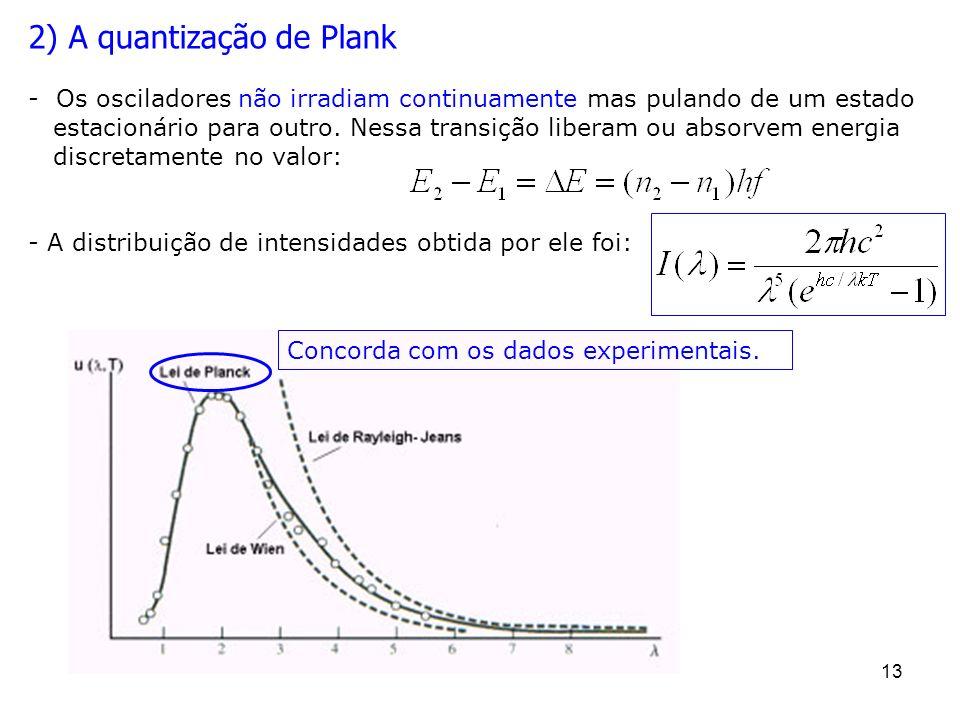 13 2) A quantização de Plank - Os osciladores não irradiam continuamente mas pulando de um estado estacionário para outro. Nessa transição liberam ou