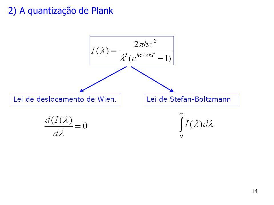 14 2) A quantização de Plank Lei de deslocamento de Wien.Lei de Stefan-Boltzmann