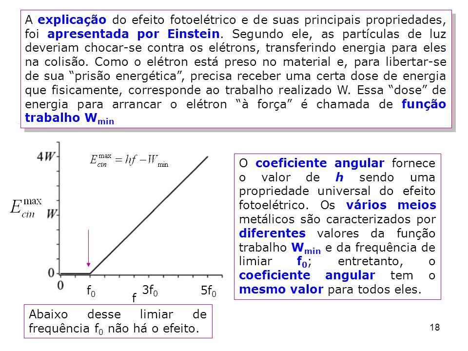 f0f0 3f 0 5f 0 f 18 O coeficiente angular fornece o valor de h sendo uma propriedade universal do efeito fotoelétrico. Os vários meios metálicos são c