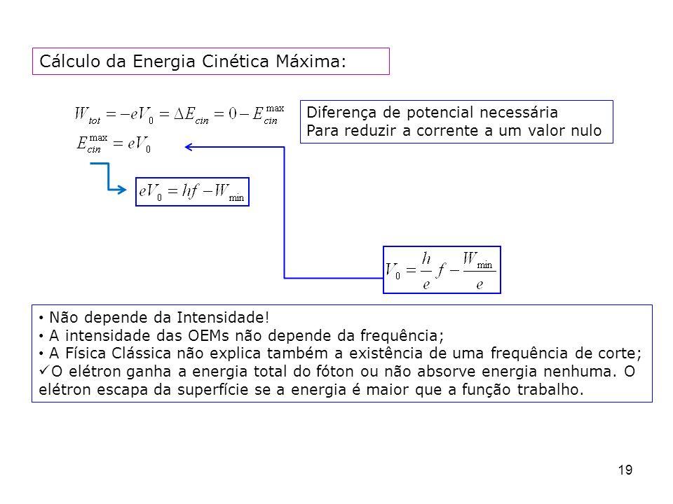 19 Cálculo da Energia Cinética Máxima: Diferença de potencial necessária Para reduzir a corrente a um valor nulo Não depende da Intensidade! A intensi