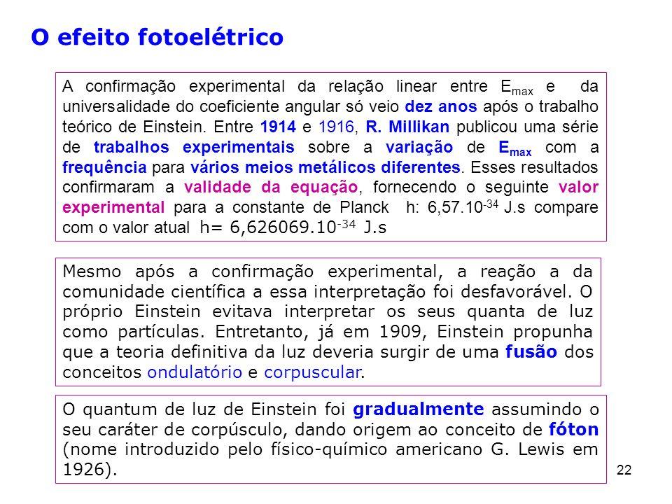 22 O efeito fotoelétrico A confirmação experimental da relação linear entre E max e da universalidade do coeficiente angular só veio dez anos após o t