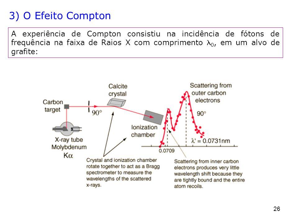 26 A experiência de Compton consistiu na incidência de fótons de frequência na faixa de Raios X com comprimento 0, em um alvo de grafite: 3) O Efeito