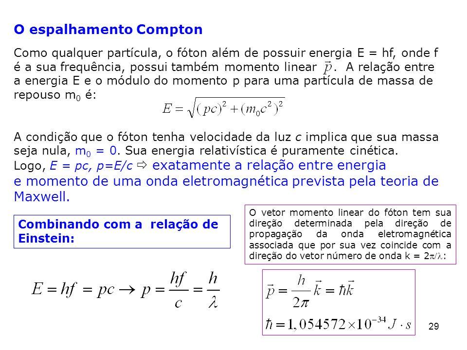 29 O espalhamento Compton Como qualquer partícula, o fóton além de possuir energia E = hf, onde f é a sua frequência, possui também momento linear. A