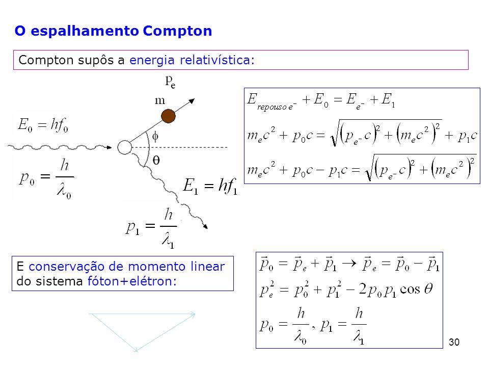 30 O espalhamento Compton E 0 =h p 0 =E 0 /c E1E1 E conservação de momento linear do sistema fóton+elétron: Compton supôs a energia relativística: