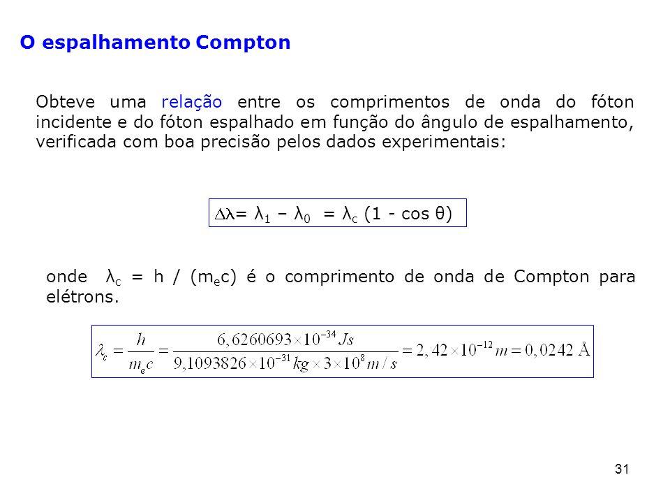 31 O espalhamento Compton = λ 1 – λ 0 = λ c (1 - cos θ) onde λ c = h / (m e c) é o comprimento de onda de Compton para elétrons. Obteve uma relação en