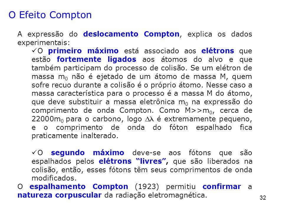 32 O Efeito Compton A expressão do deslocamento Compton, explica os dados experimentais: O primeiro máximo está associado aos elétrons que estão forte