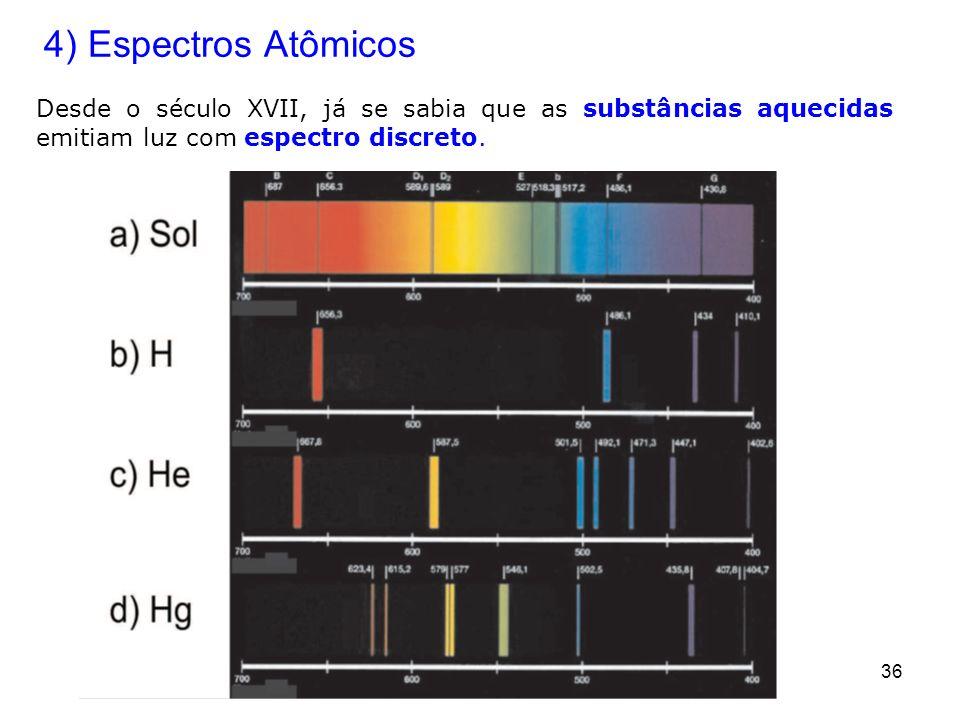 36 4) Espectros Atômicos Desde o século XVII, já se sabia que as substâncias aquecidas emitiam luz com espectro discreto.