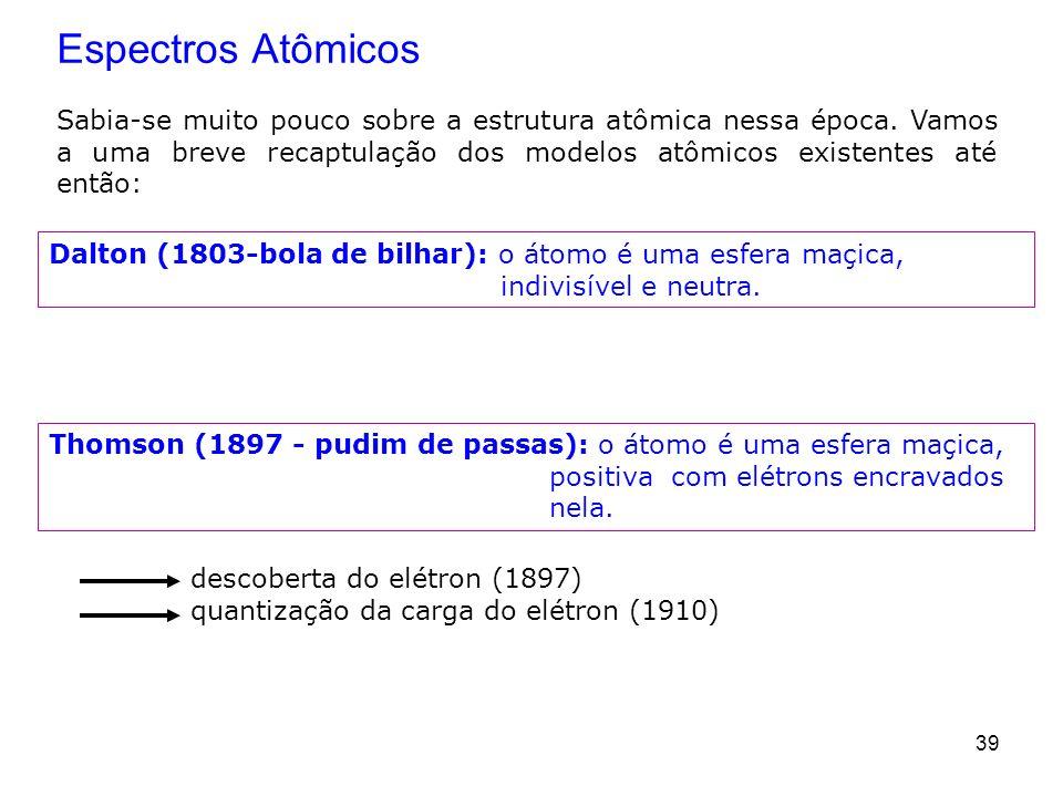 39 Espectros Atômicos Dalton (1803-bola de bilhar): o átomo é uma esfera maçica, indivisível e neutra. Thomson (1897 - pudim de passas): o átomo é uma