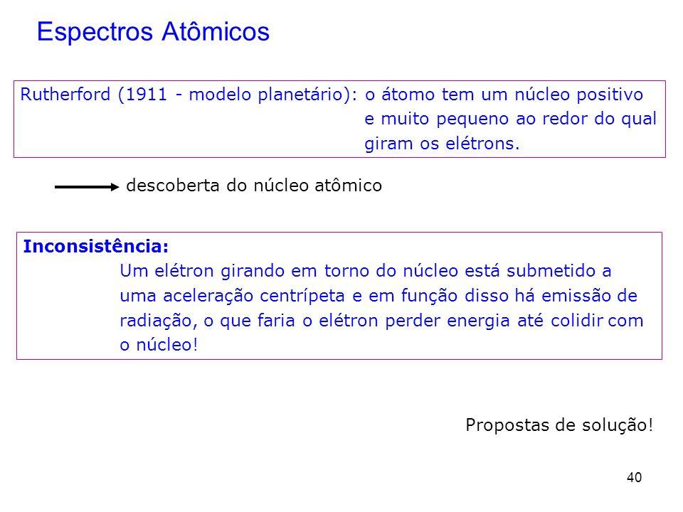 40 Espectros Atômicos Rutherford (1911 - modelo planetário): o átomo tem um núcleo positivo e muito pequeno ao redor do qual giram os elétrons. descob