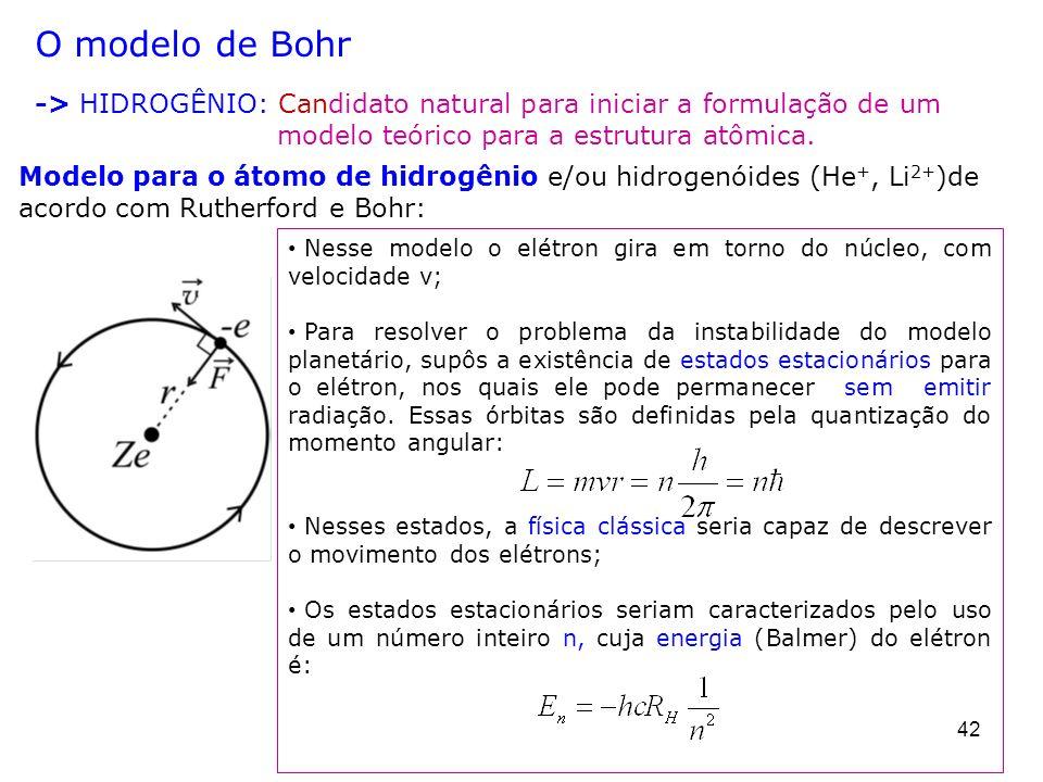 42 O modelo de Bohr -> HIDROGÊNIO: Candidato natural para iniciar a formulação de um modelo teórico para a estrutura atômica. Modelo para o átomo de h