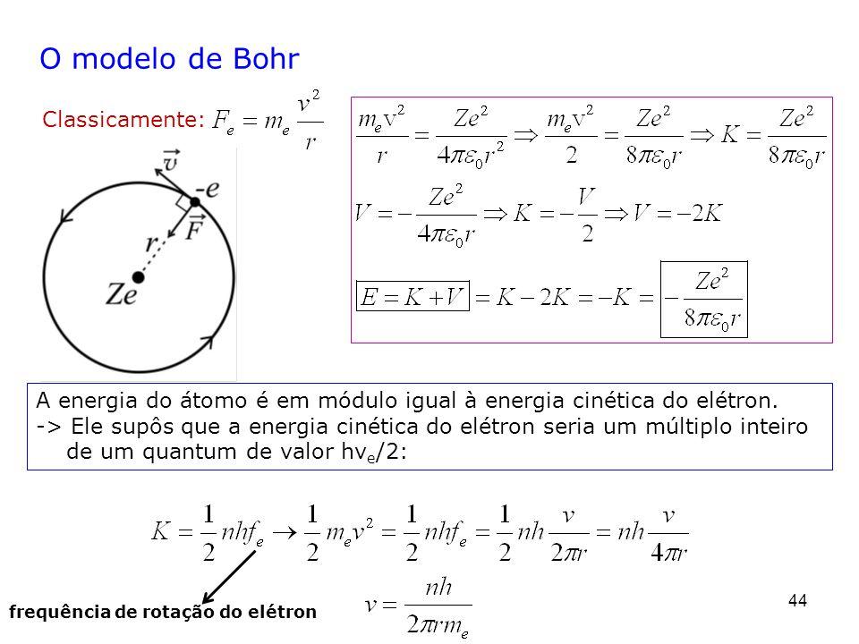 44 O modelo de Bohr Classicamente: A energia do átomo é em módulo igual à energia cinética do elétron. -> Ele supôs que a energia cinética do elétron