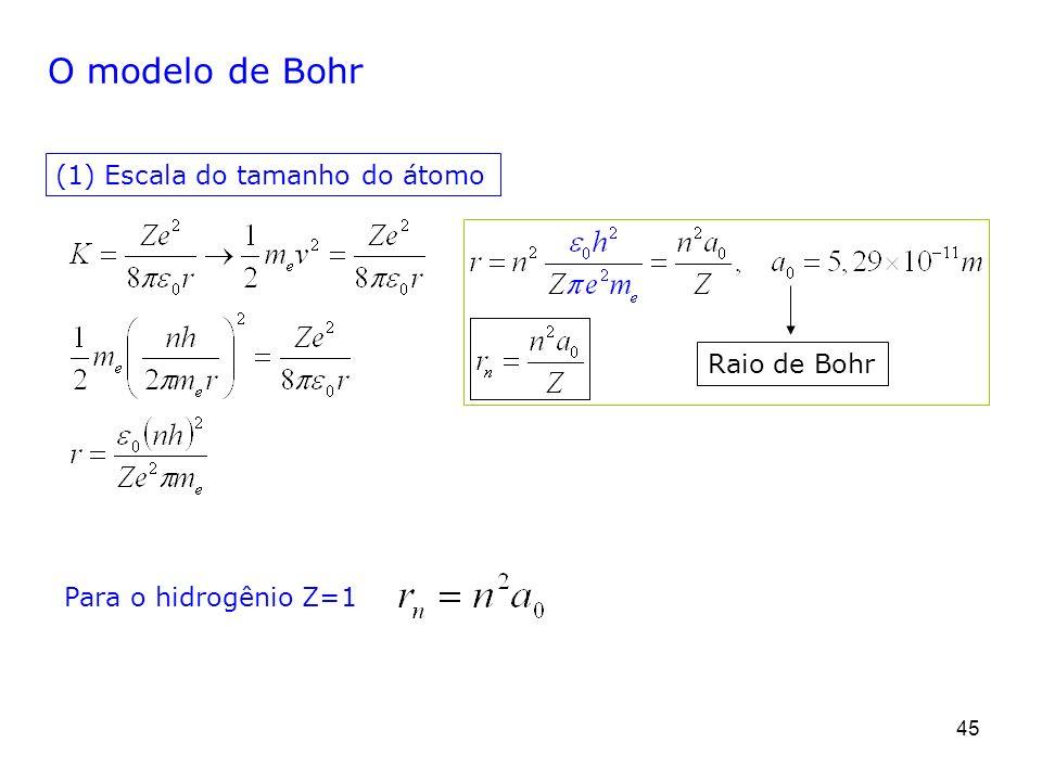45 O modelo de Bohr (1) Escala do tamanho do átomo Para o hidrogênio Z=1 Raio de Bohr