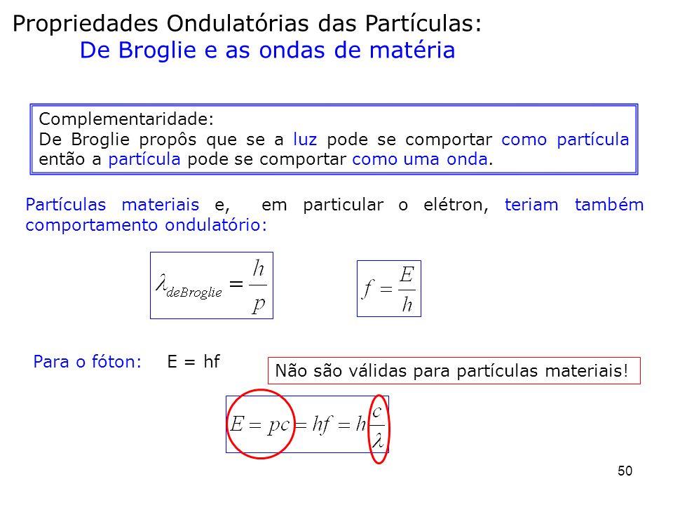 50 Propriedades Ondulatórias das Partículas: De Broglie e as ondas de matéria Partículas materiais e, em particular o elétron, teriam também comportam