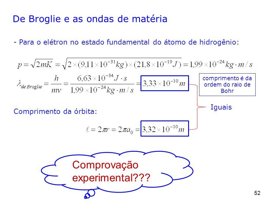 52 De Broglie e as ondas de matéria - Para o elétron no estado fundamental do átomo de hidrogênio: Comprimento da órbita: Iguais comprimento é da orde