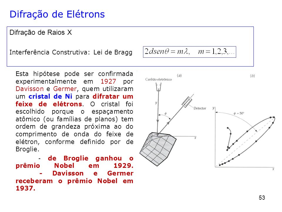 Difração de Raios X Interferência Construtiva: Lei de Bragg 53 Esta hipótese pode ser confirmada experimentalmente em 1927 por Davisson e Germer, quem