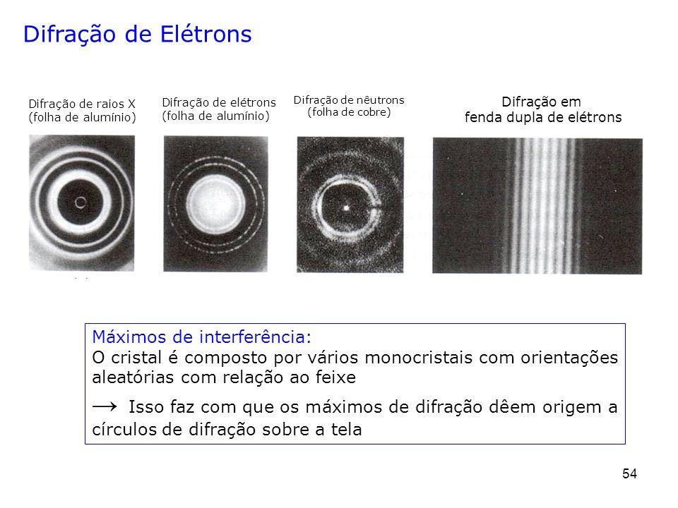 54 Difração de Elétrons Máximos de interferência: O cristal é composto por vários monocristais com orientações aleatórias com relação ao feixe Isso fa