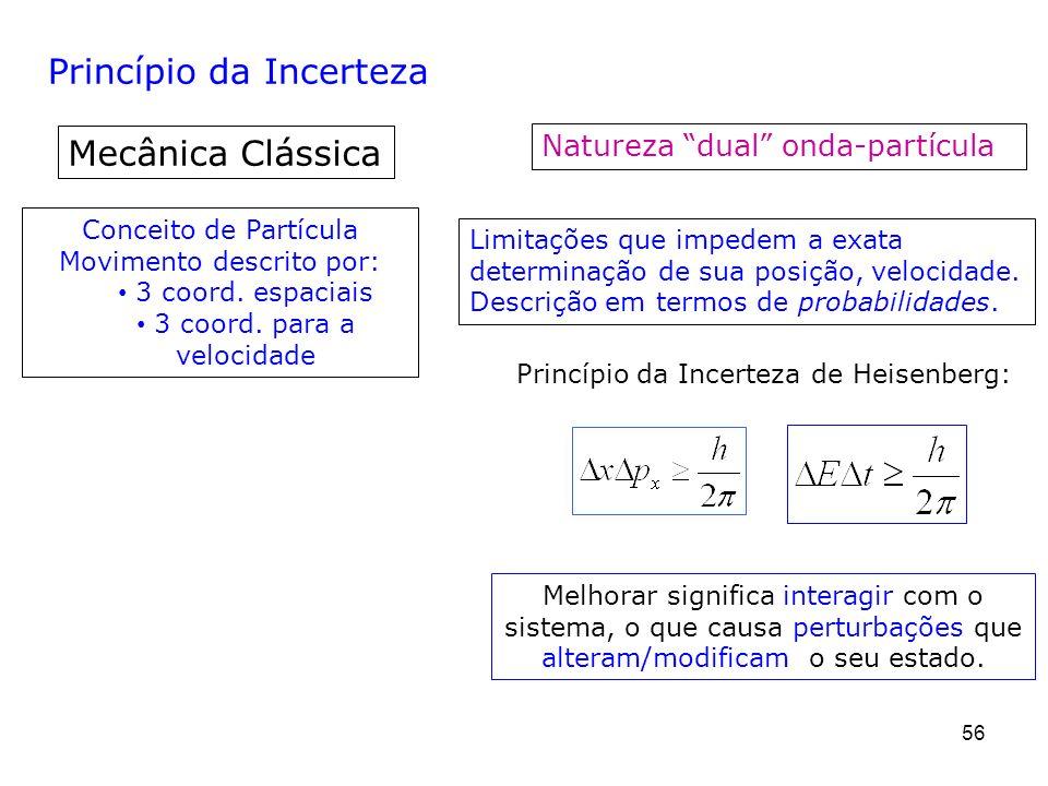 56 Princípio da Incerteza Natureza dual onda-partícula Mecânica Clássica Conceito de Partícula Movimento descrito por: 3 coord. espaciais 3 coord. par