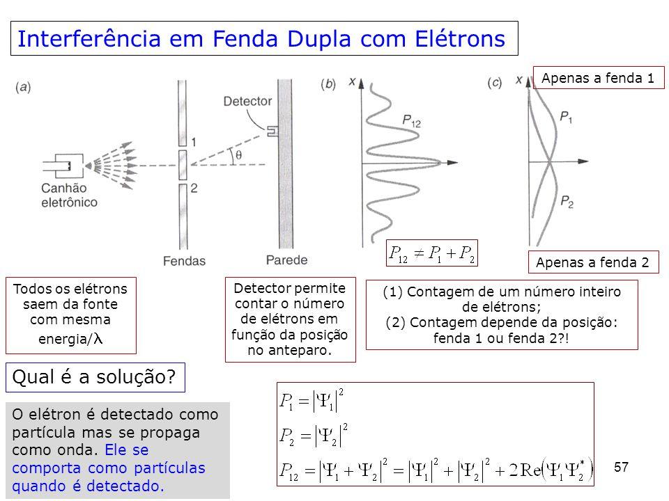 57 Interferência em Fenda Dupla com Elétrons Todos os elétrons saem da fonte com mesma energia/ Detector permite contar o número de elétrons em função