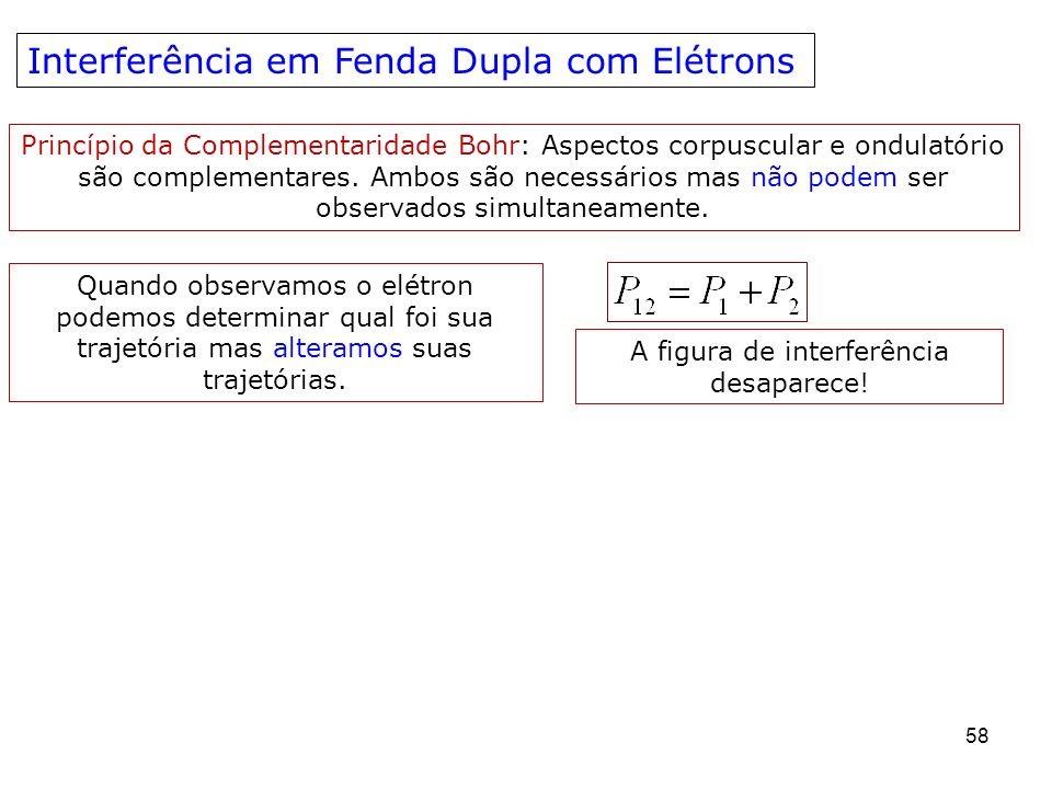 58 Interferência em Fenda Dupla com Elétrons Princípio da Complementaridade Bohr: Aspectos corpuscular e ondulatório são complementares. Ambos são nec