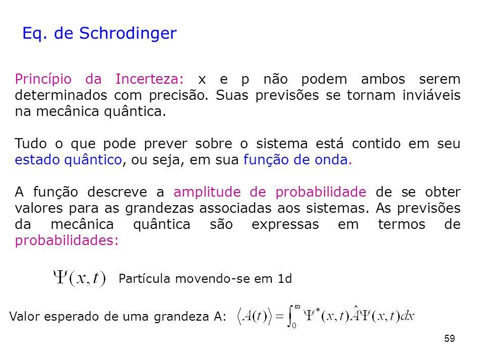 59 Eq. de Schrodinger Princípio da Incerteza: x e p não podem ambos serem determinados com precisão. Suas previsões se tornam inviáveis na mecânica qu