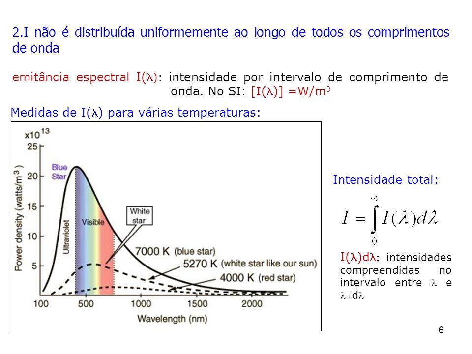 6 2.I não é distribuída uniformemente ao longo de todos os comprimentos de onda emitância espectral I( ): intensidade por intervalo de comprimento de