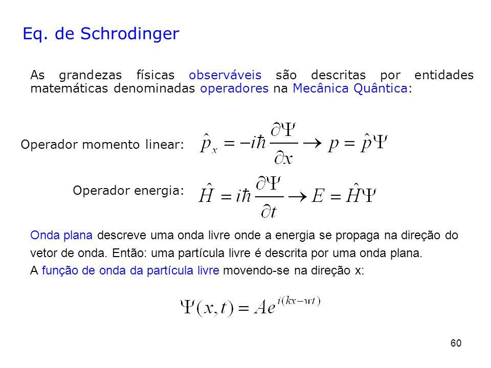 60 As grandezas físicas observáveis são descritas por entidades matemáticas denominadas operadores na Mecânica Quântica: Onda plana descreve uma onda