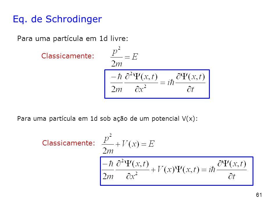 61 Para uma partícula em 1d livre: Para uma partícula em 1d sob ação de um potencial V(x): Eq. de Schrodinger Classicamente: