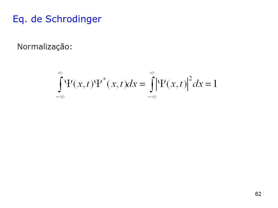 62 Normalização: Eq. de Schrodinger