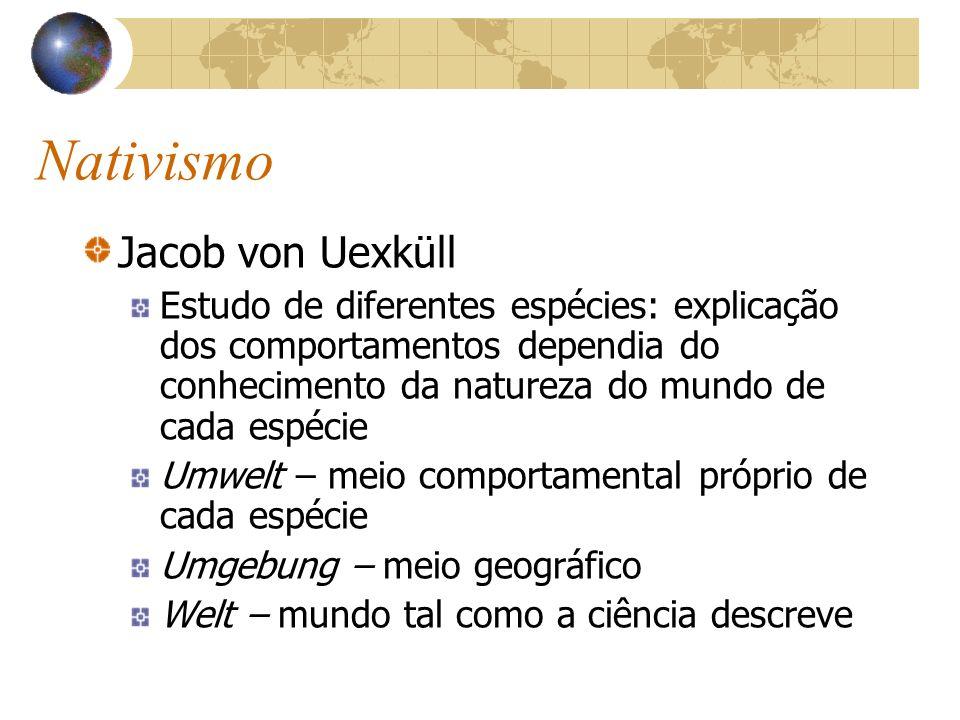 Nativismo Jacob von Uexküll Estudo de diferentes espécies: explicação dos comportamentos dependia do conhecimento da natureza do mundo de cada espécie