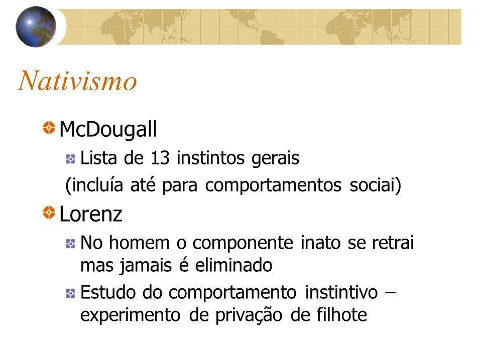 Nativismo McDougall Lista de 13 instintos gerais (incluía até para comportamentos sociai) Lorenz No homem o componente inato se retrai mas jamais é el