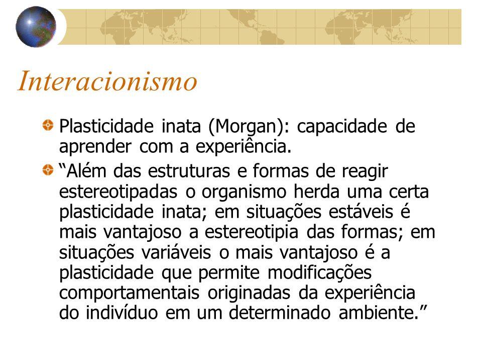 Interacionismo Plasticidade inata (Morgan): capacidade de aprender com a experiência. Além das estruturas e formas de reagir estereotipadas o organism