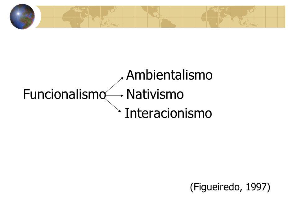 Ambientalismo Funcionalismo Nativismo Interacionismo (Figueiredo, 1997)