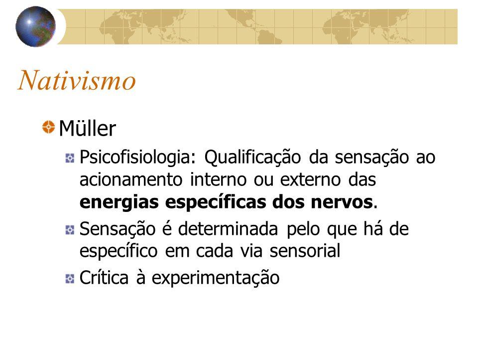 Nativismo Müller Psicofisiologia: Qualificação da sensação ao acionamento interno ou externo das energias específicas dos nervos. Sensação é determina